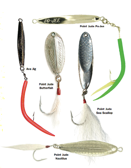 A guide to fishing with metal lures for Hard and soft fishing