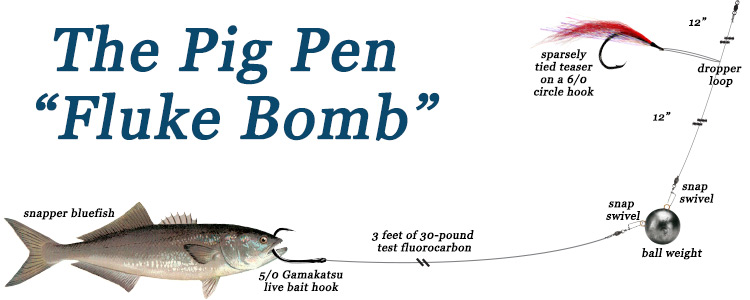 Deploy a fluke bomb on the water for Blue fish rig