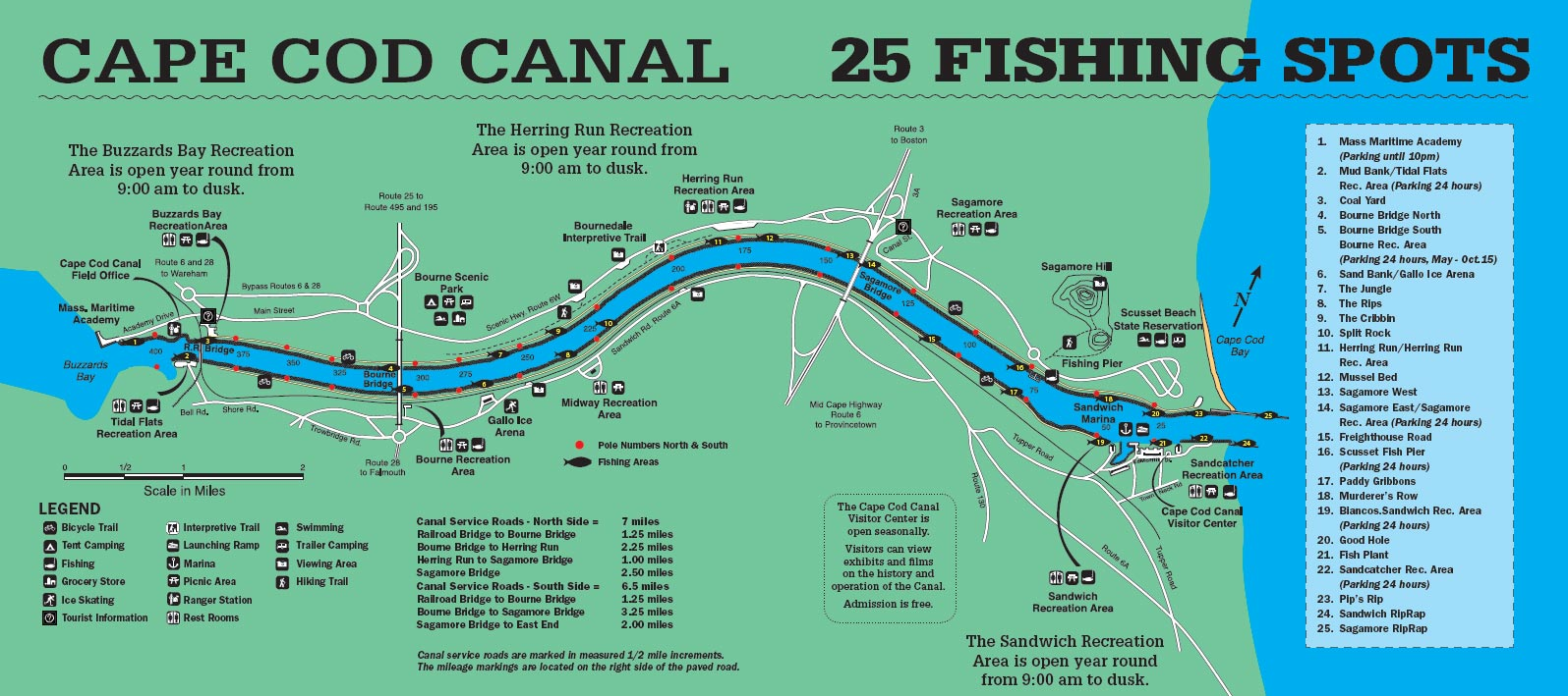 Cheat sheet for the unique cape cod canal fin and field blog for Cape cod fishing