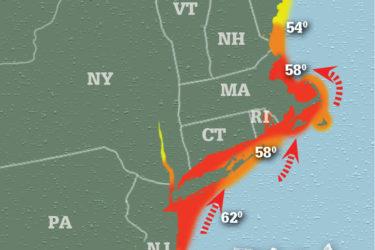 Striper Migration Map