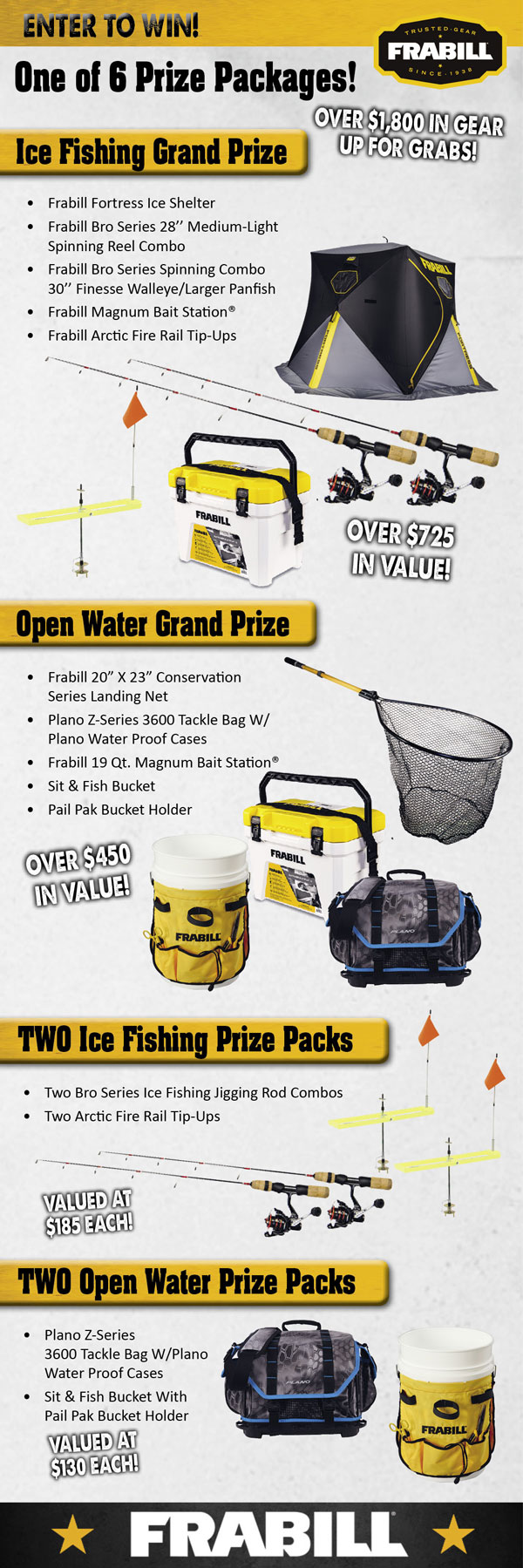 Enter To Win One Of 6 Fishing Prize Packs From Plano And