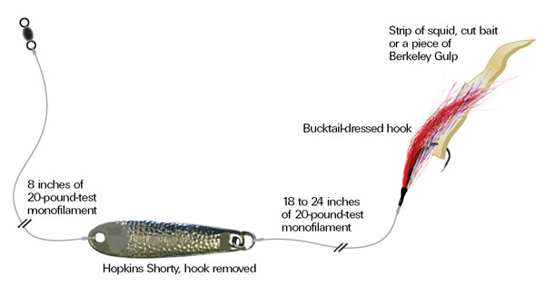 Details about  /Sea Wolke Tackle Fluke Rig